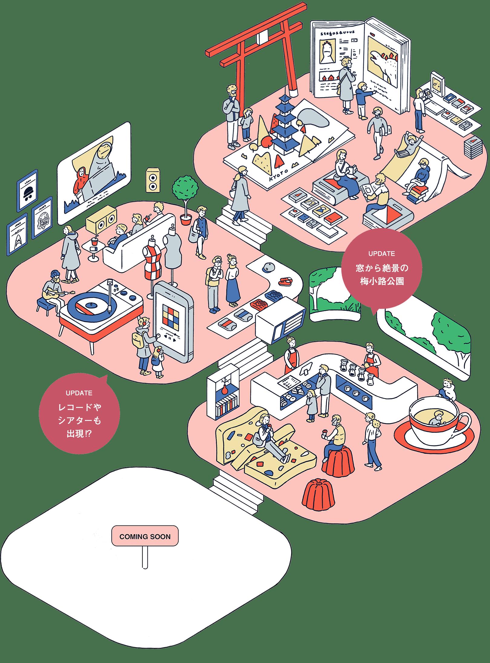 Umekoji Potel KYOTO